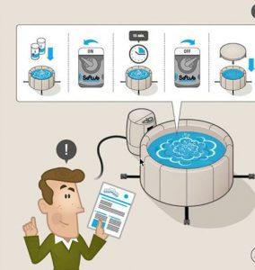 Третирайте водата според указанията